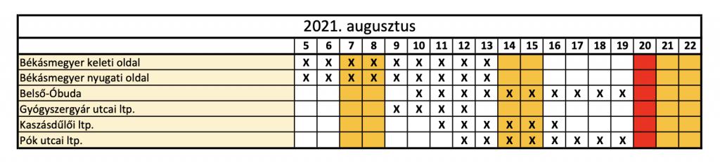 kaszalas 21 aug
